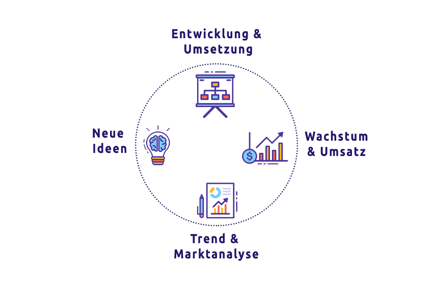 Business Development Grafik 1